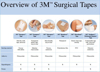 Picture of Transpore Surgical Tape - 3M