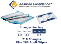 Assured Confidence - Underpad - Heavy Usage
